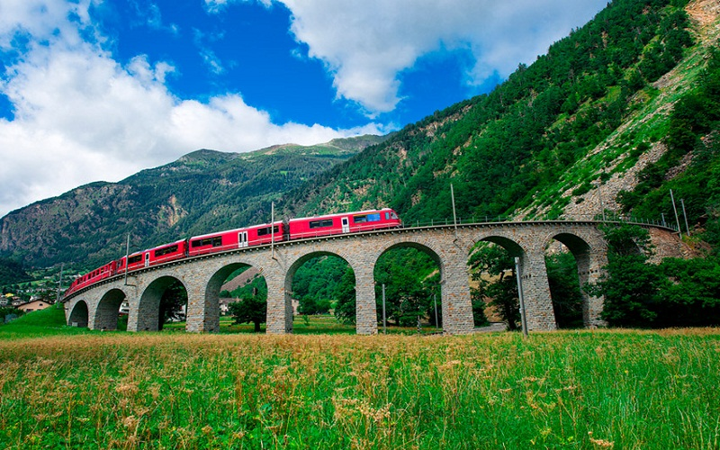 train travel in the world
