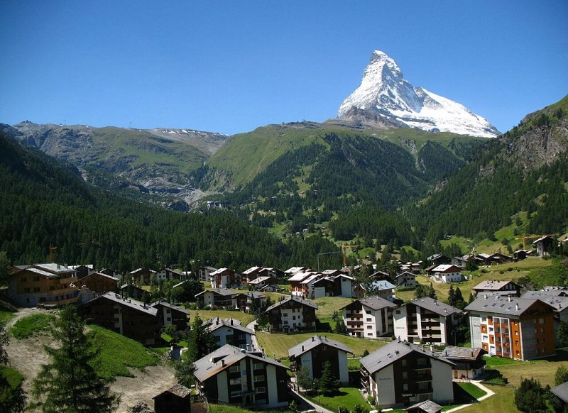All About Switzerland